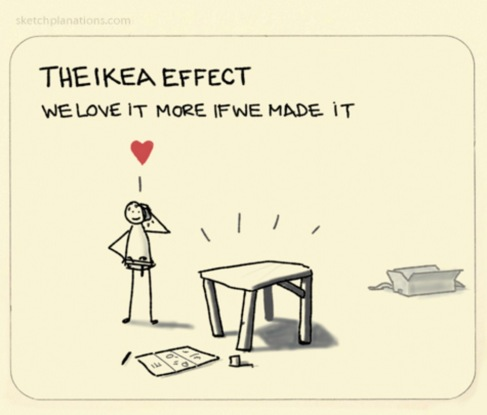 learn365project_ikea_effect