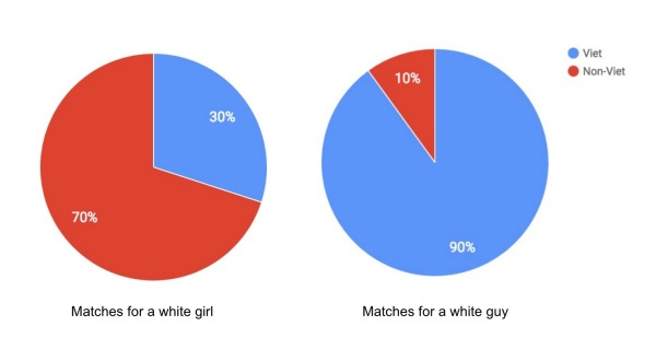 learn365project_matches_racial.jpg